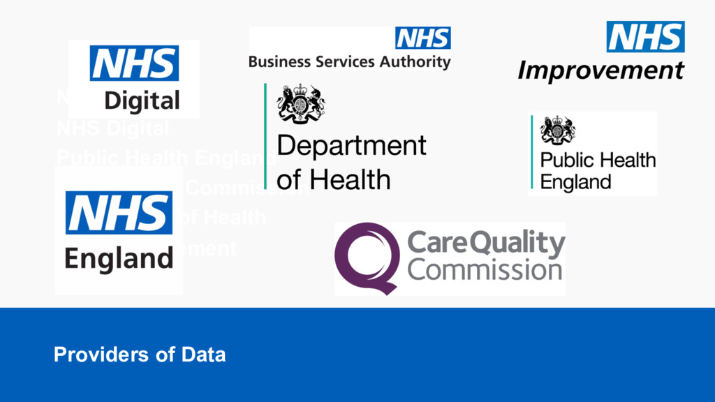 Providers  of  Data NHS  England NHS  Digital P...