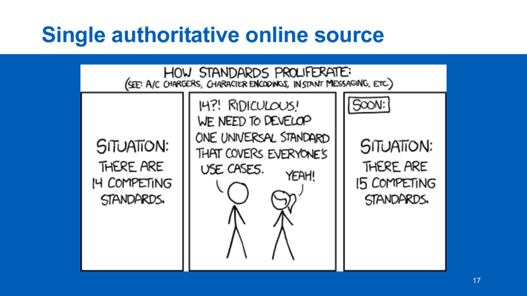 Single  authoritative  online source 17