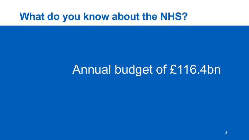 What  do  you  know  about  the  NHS? 3 Annual ...