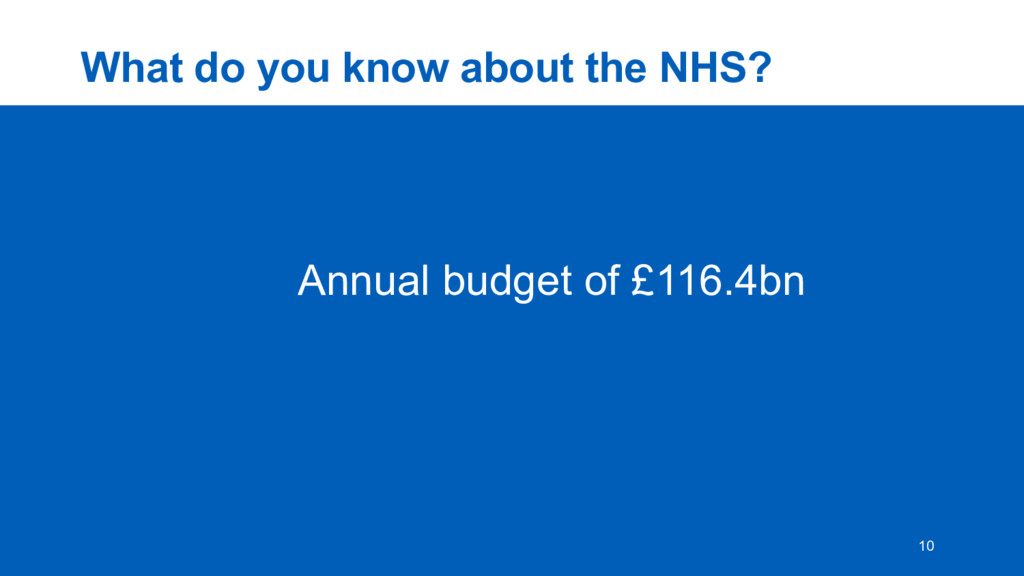 What  do  you  know  about  the  NHS? 10 Annual...