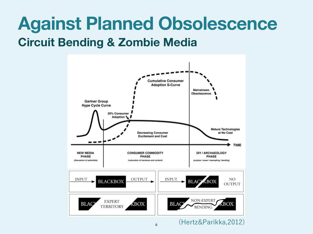 Against Planned Obsolescence Circuit Bending & ...