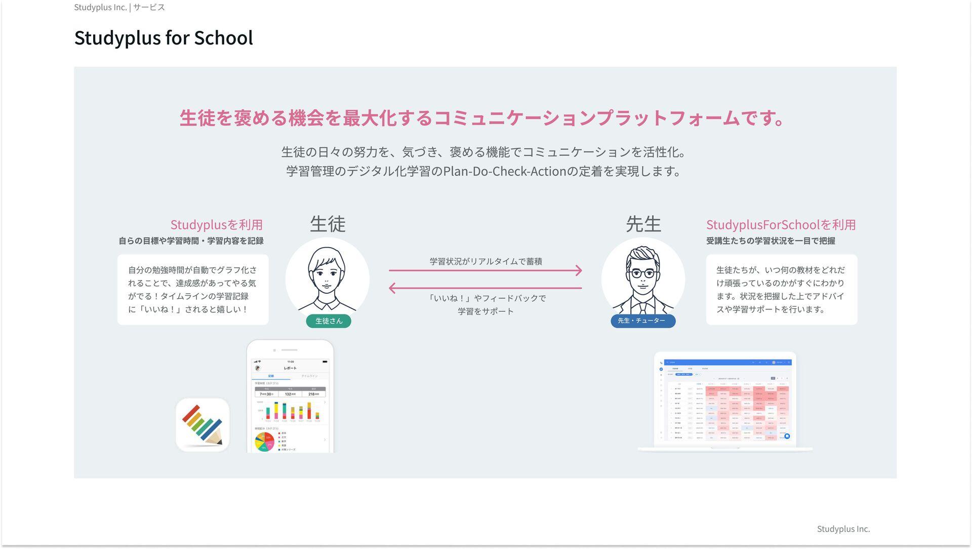 PORTO 人気参考書をスマホで読み放題の  電子参考書アプリ