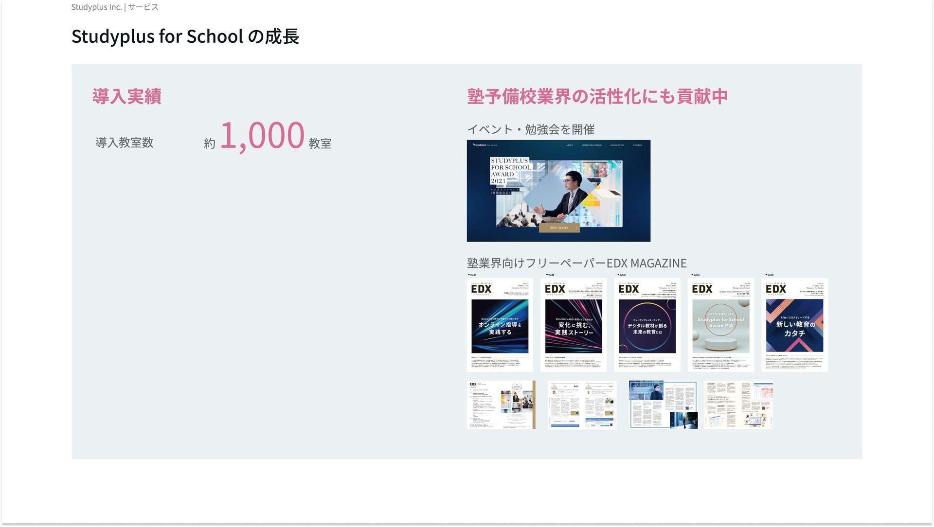 ポルトコード 無償の電子版「ポルトコード」 参考書の紙面版購入者に対し、デジタル版(PORTO...