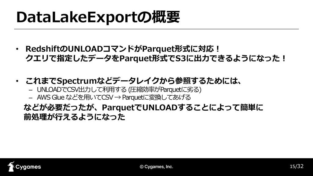 DataLakeExportの概要 • RedshiftのUNLOADコマンドがParquet...