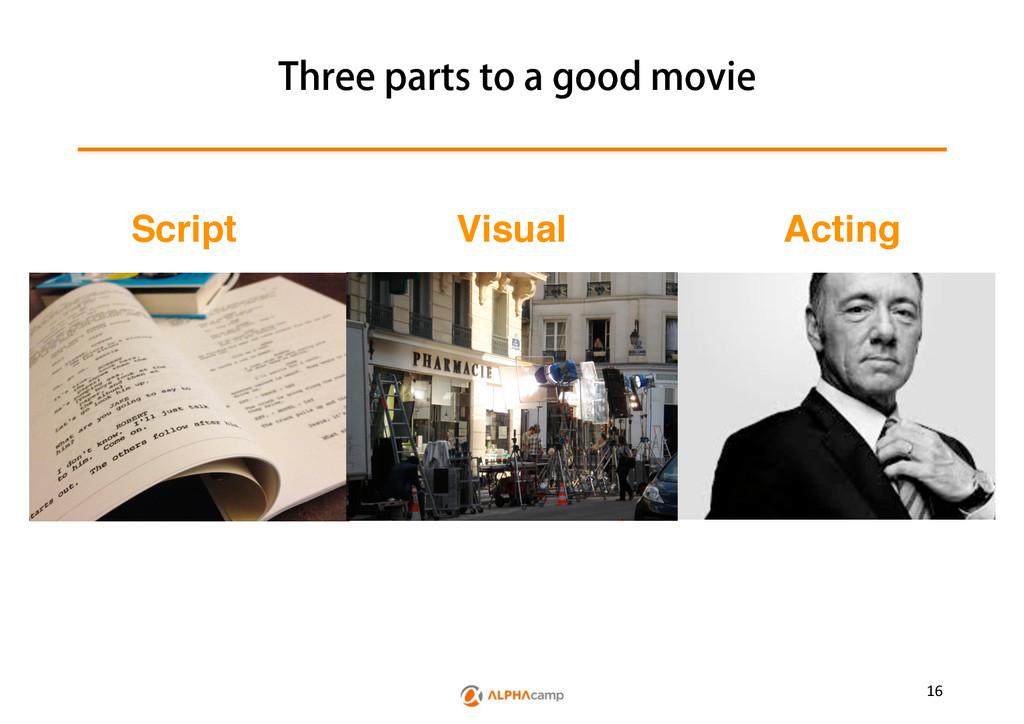 16 5ISFFQBSUTUPBHPPENPWJF Script Visual Ac...