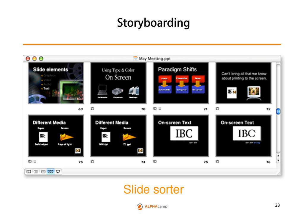 23 4UPSZCPBSEJOH Slide sorter