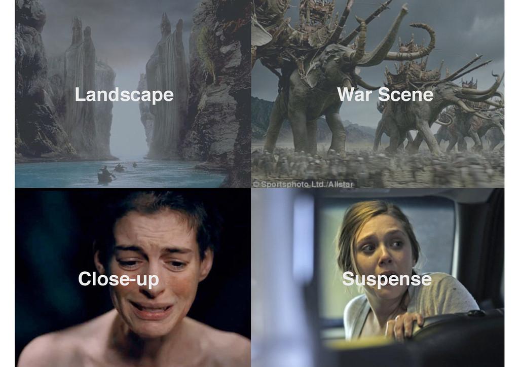 Landscape War Scene Suspense Close-up