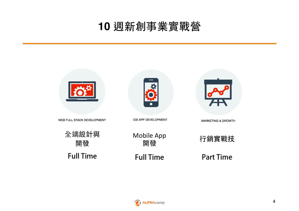 10 週新創事業實戰營 4 全؊℟ί∻  Ῐứ Mobile App  ...