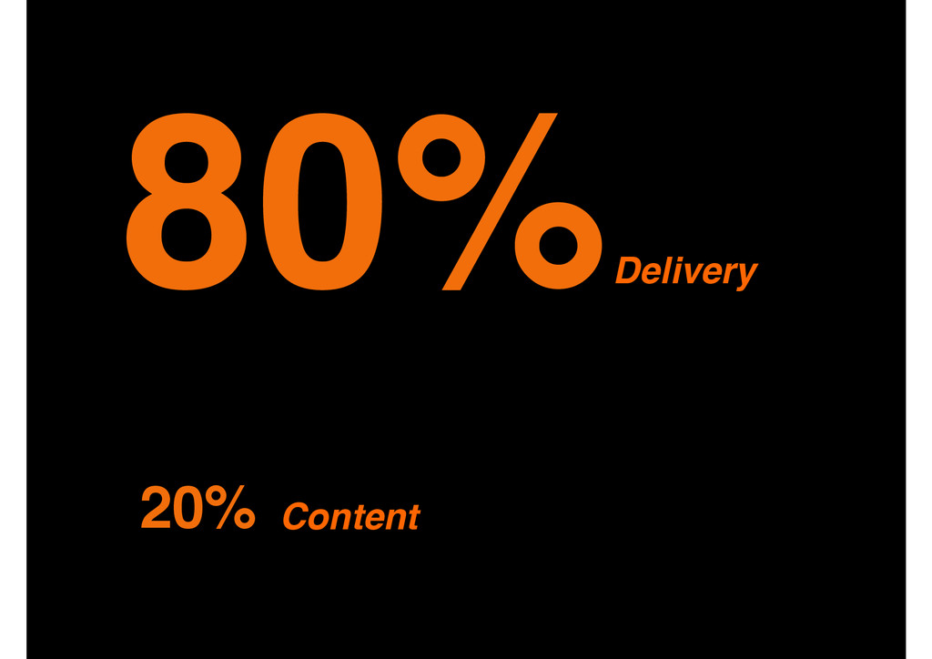 80% 20% Delivery Content
