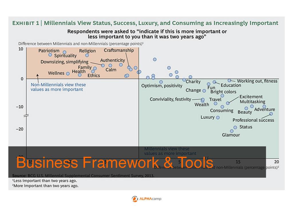 Business Framework & Tools