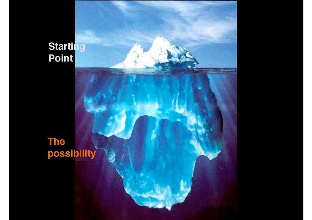 Starting! Point The! possibility