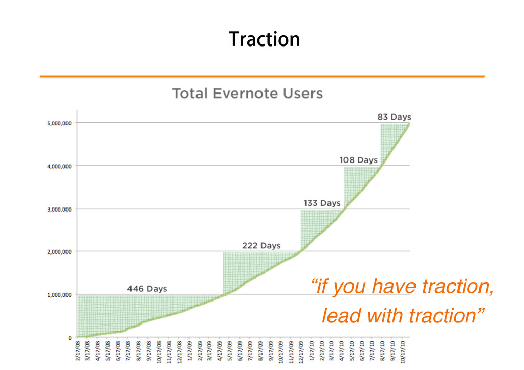 """5SBDUJPO """"if you have traction, lead with tract..."""