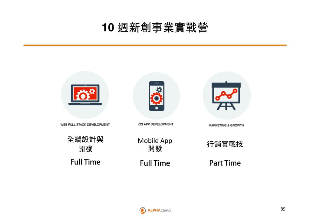 10 週新創事業實戰營 89 全؊℟ί∻  Ῐứ Mobile App ...