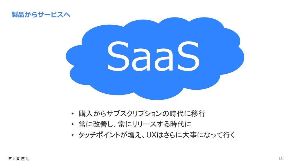 13 SaaS 製品からサービスへ • 購入からサブスクリプションの時代に移行 • 常に改善し...