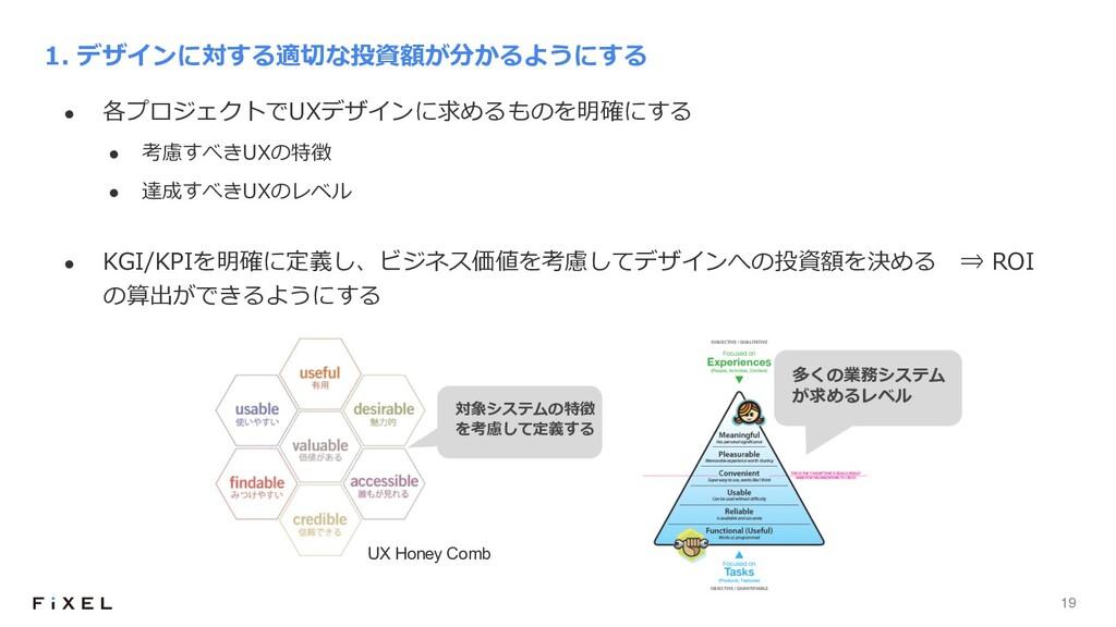 19 l 各プロジェクトでUXデザインに求めるものを明確にする l 考慮すべきUXの特徴 l ...