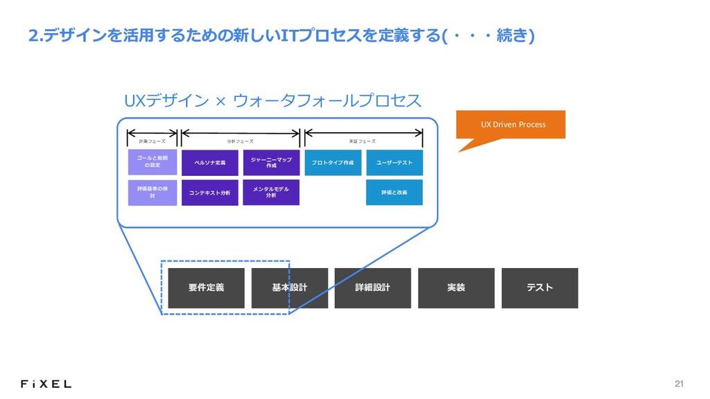 21 2.デザインを活⽤するための新しいITプロセスを定義する(・・・続き) 要件定義 基本設...
