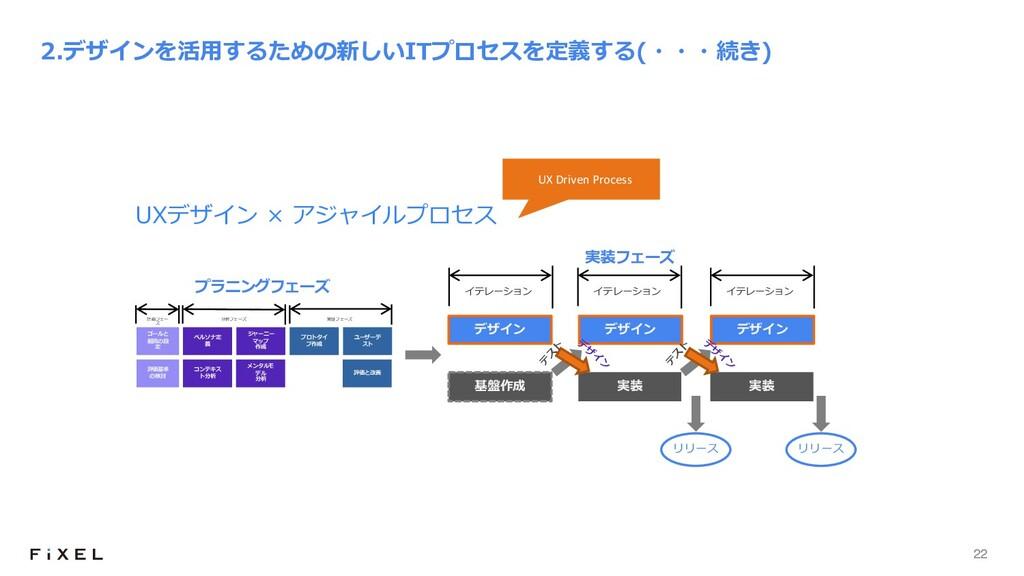 22 UXデザイン × アジャイルプロセス デザイン 実装 デザイン 基盤作成 実装 デザイン...