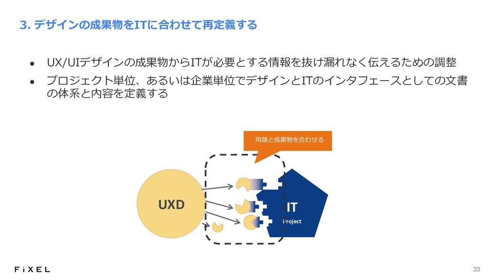 23 l UX/UIデザインの成果物からITが必要とする情報を抜け漏れなく伝えるための調整 l...