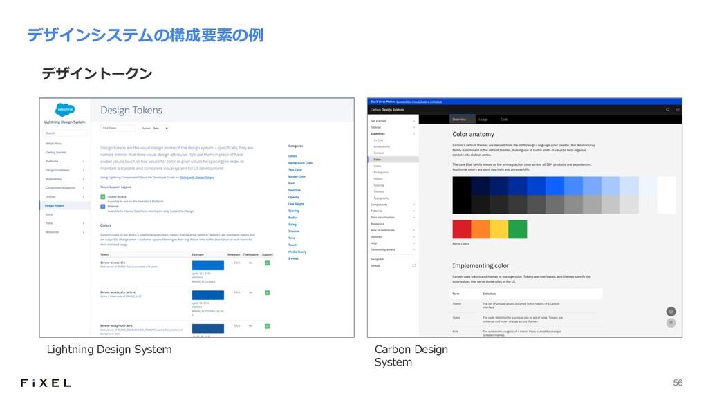 56 デザイントークン デザインシステムの構成要素の例 Lightning Design Sy...
