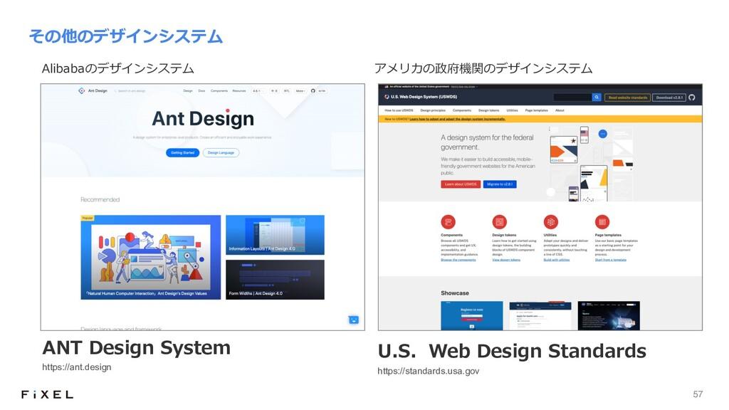 57 Alibabaのデザインシステム その他のデザインシステム ANT Design Sys...