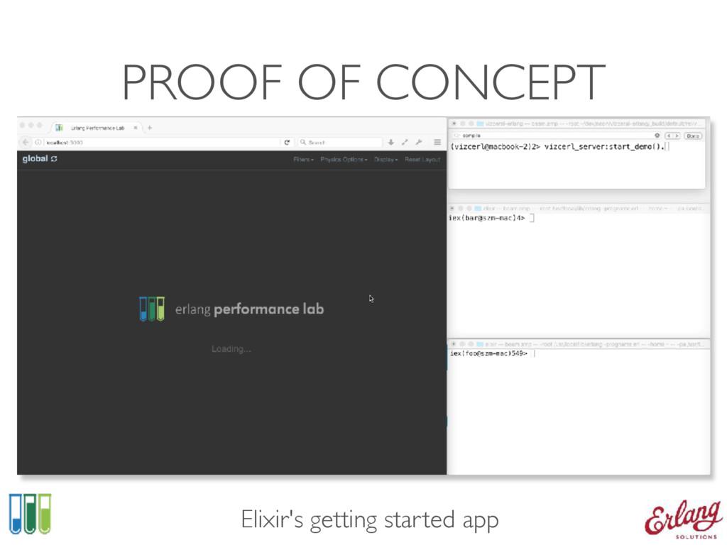 PROOF OF CONCEPT Elixir's getting started app