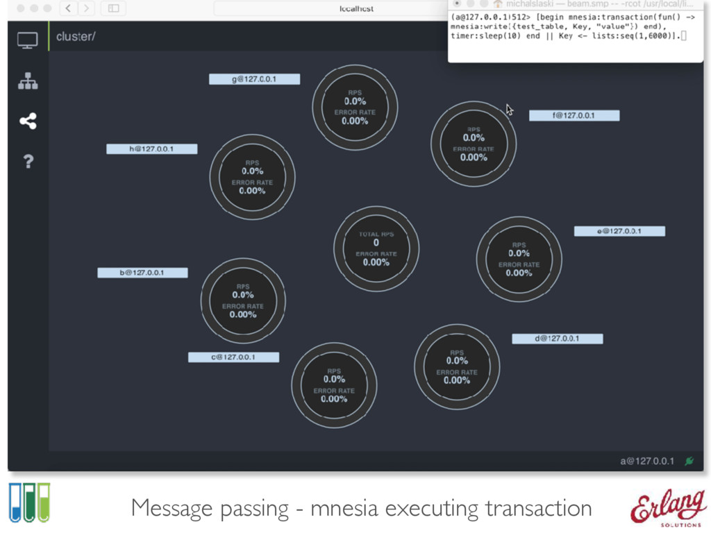 Message passing - mnesia executing transaction