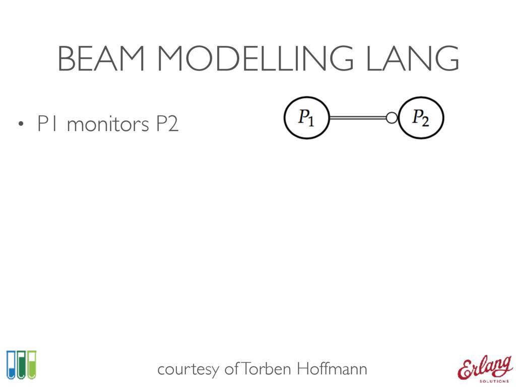BEAM MODELLING LANG • P1 monitors P2 courtesy o...