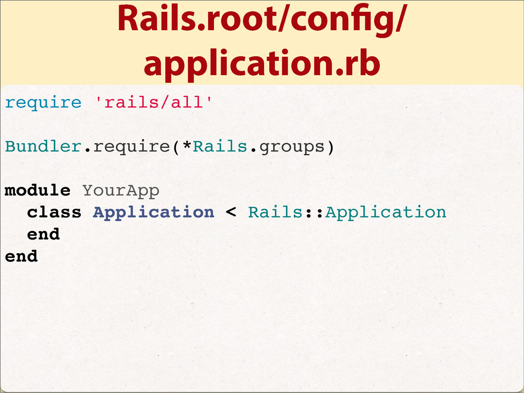 Rails.root/con g/ application.rb require 'rails...