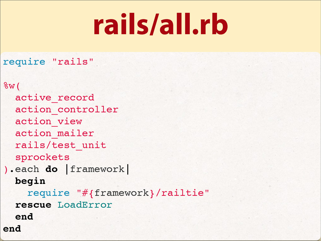 "rails/all.rb require ""rails"" %w( active_record ..."