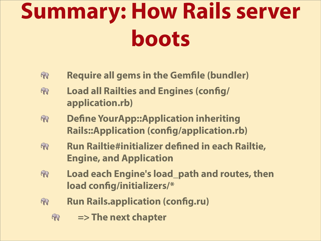 Summary: How Rails server boots  Require all ge...