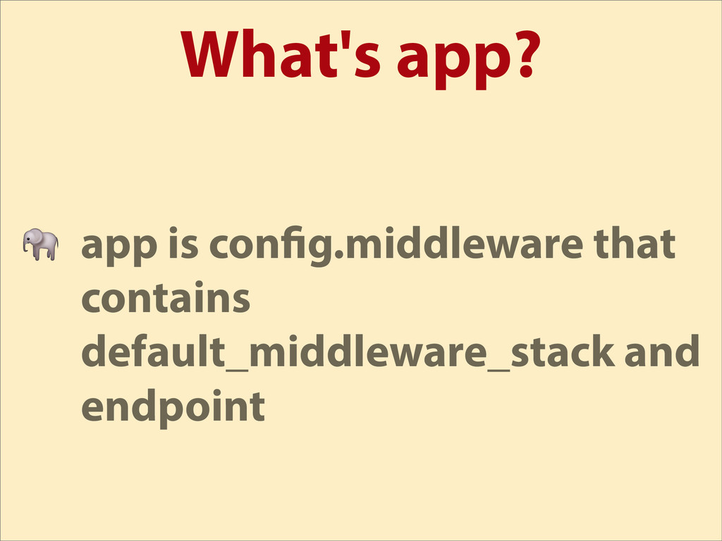 What's app?  app is con g.middleware that conta...