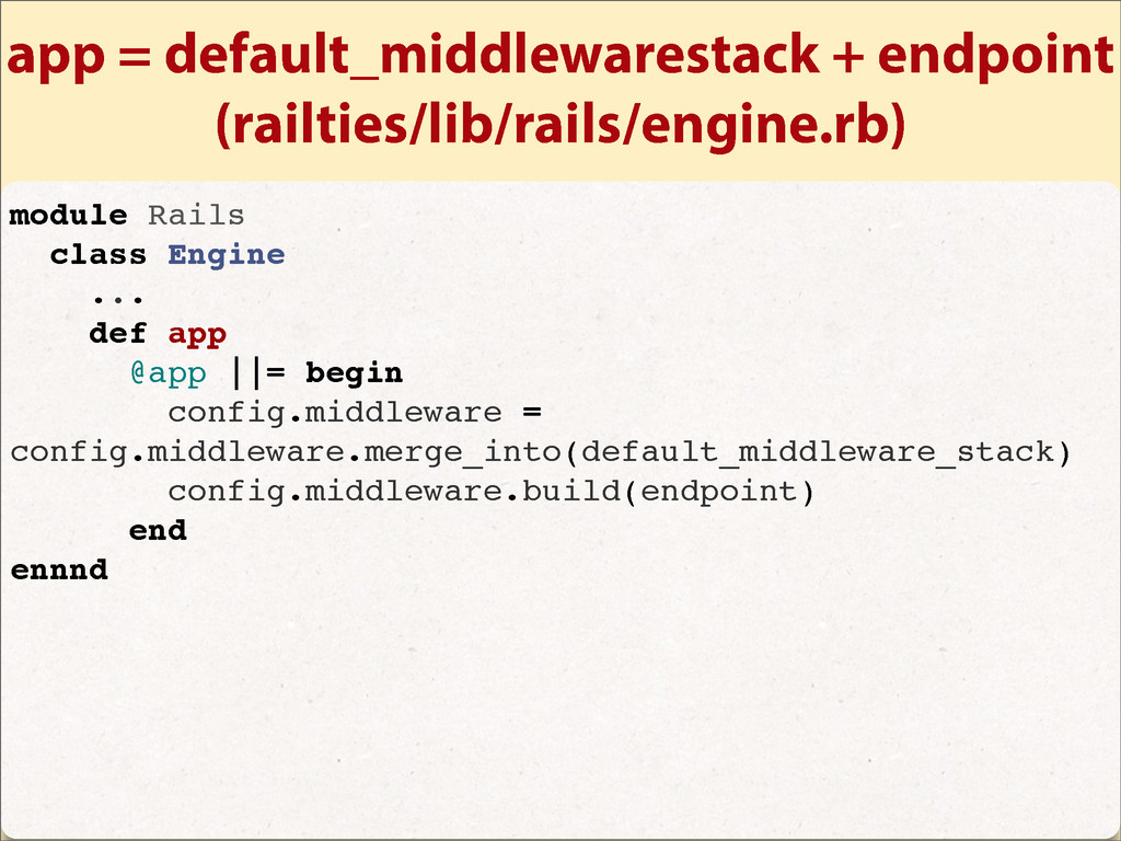 app = default_middlewarestack + endpoint (railt...