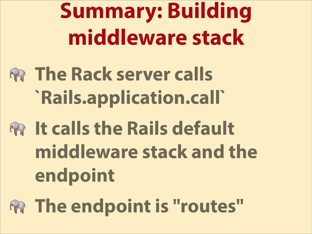 Summary: Building middleware stack  The Rack se...