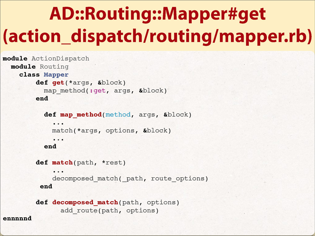 AD::Routing::Mapper#get (action_dispatch/routin...