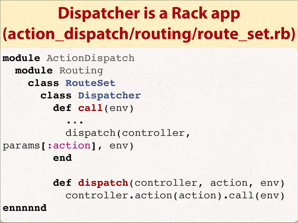 Dispatcher is a Rack app (action_dispatch/routi...
