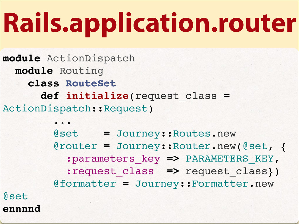 Rails.application.router module ActionDispatch ...