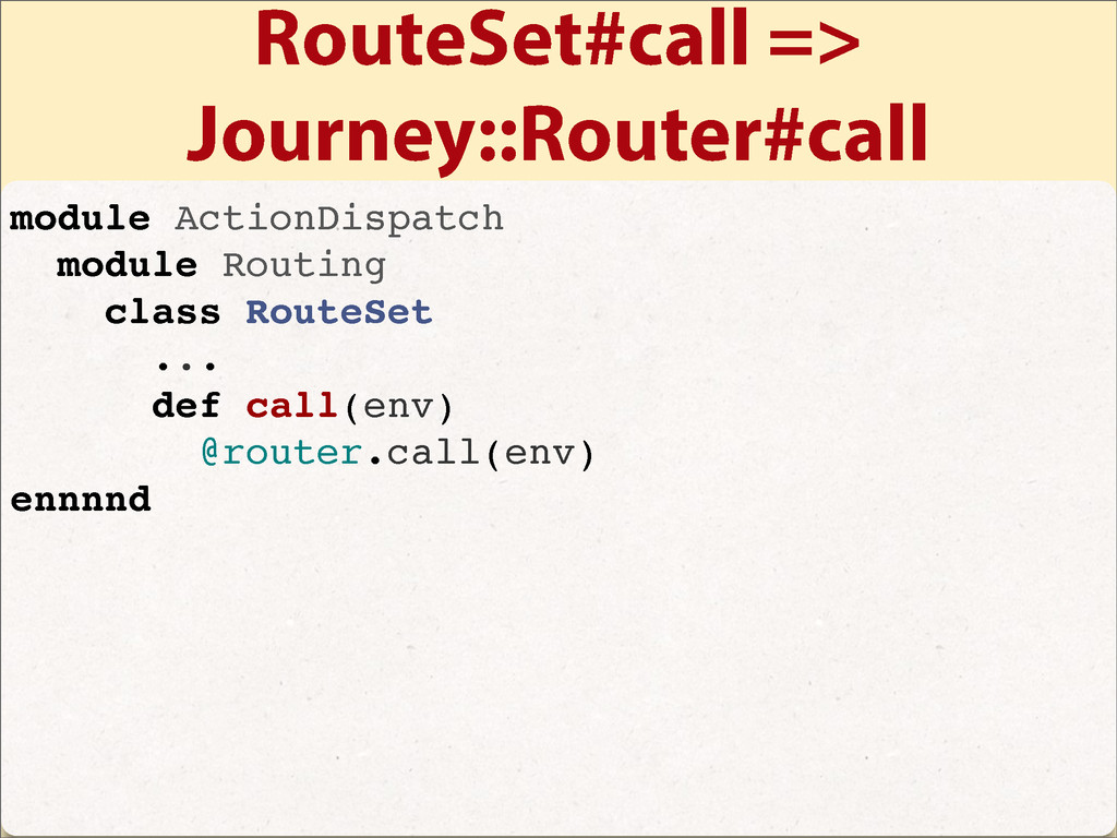 RouteSet#call => Journey::Router#call module Ac...