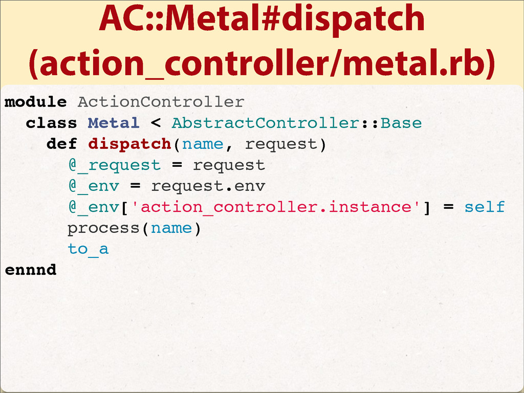AC::Metal#dispatch (action_controller/metal.rb)...