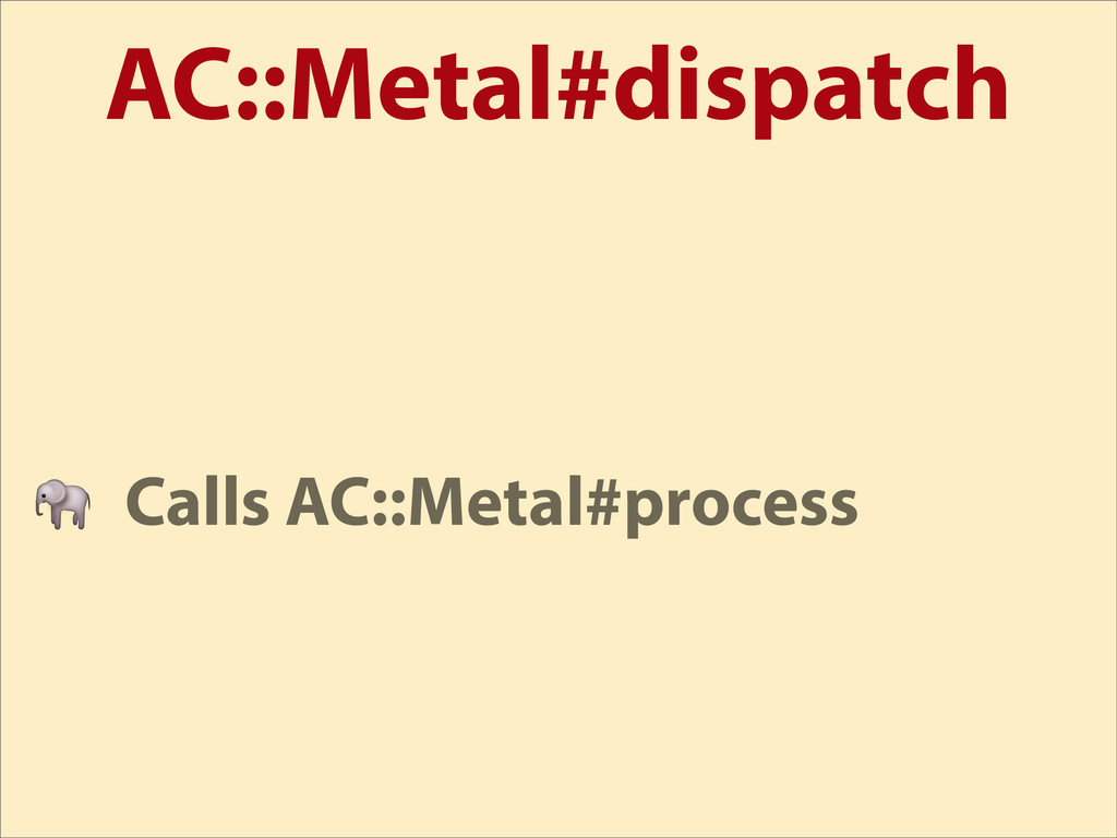 AC::Metal#dispatch  Calls AC::Metal#process