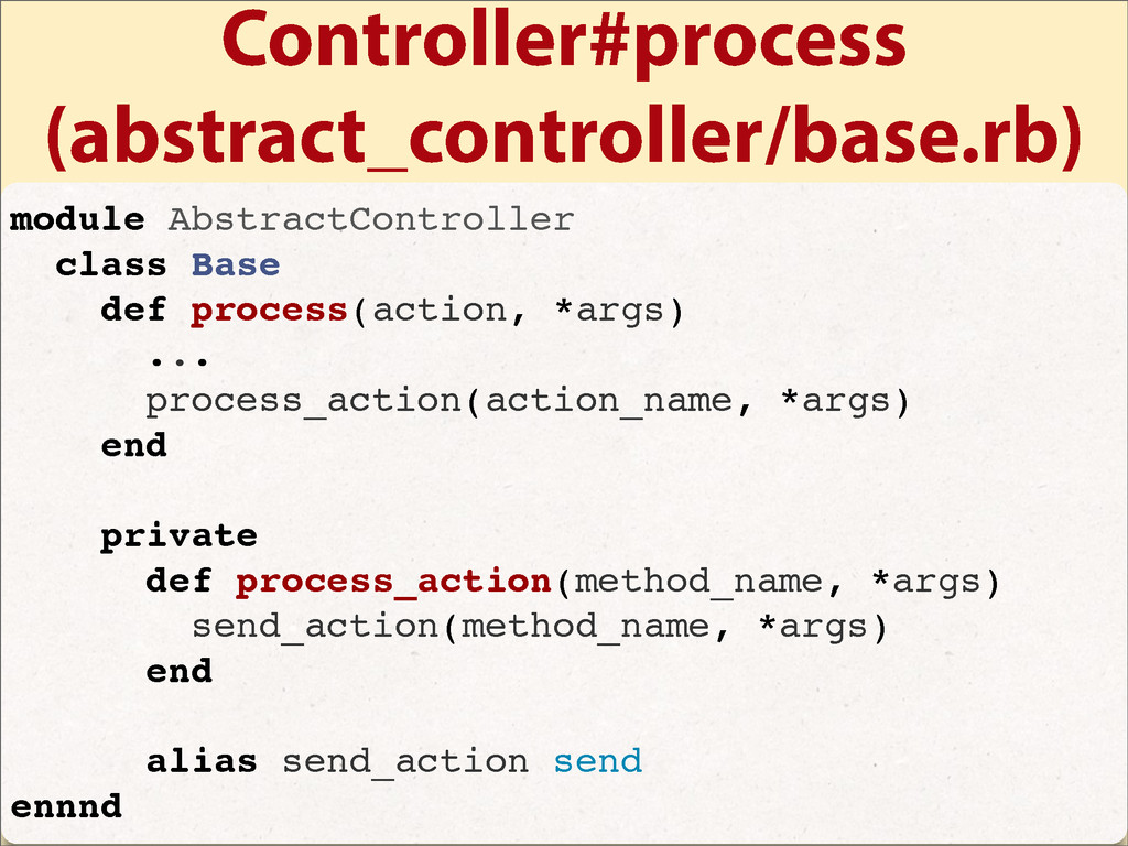 Controller#process (abstract_controller/base.rb...