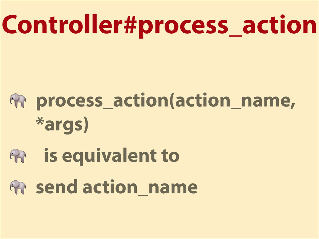 Controller#process_action  process_action(actio...