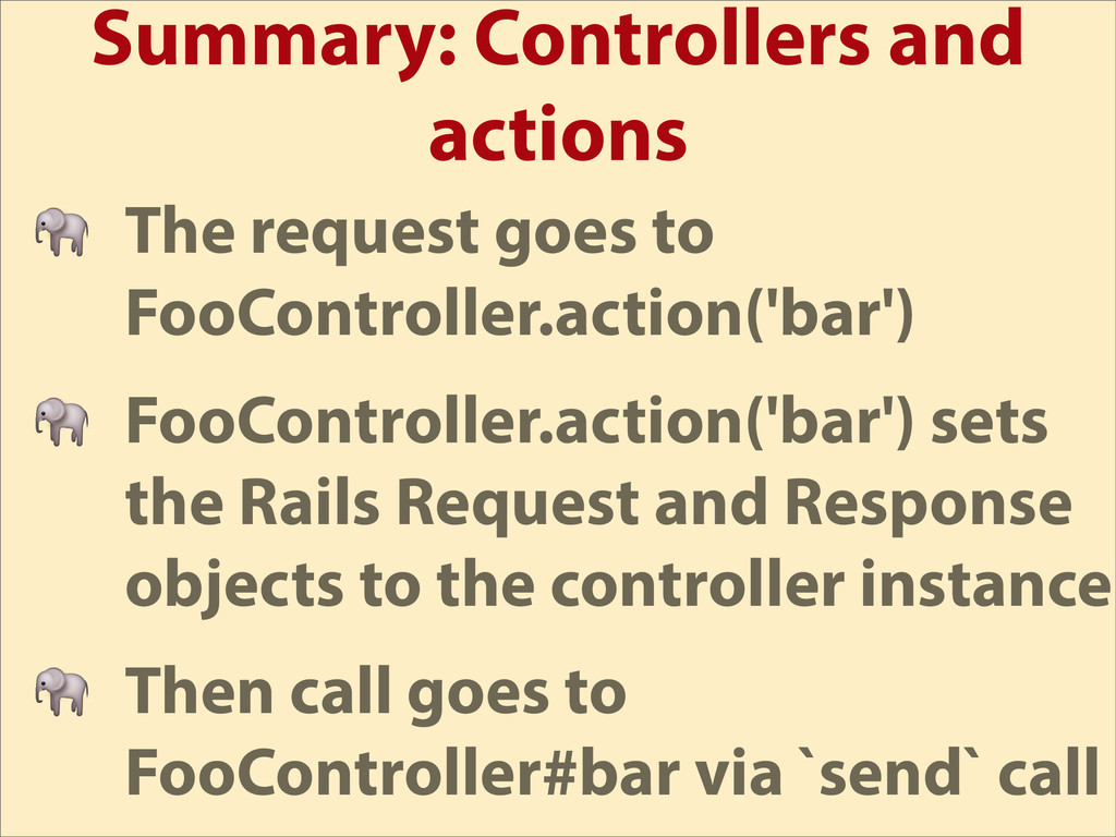 Summary: Controllers and actions  The request g...
