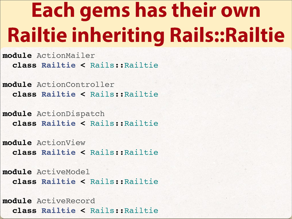 Each gems has their own Railtie inheriting Rail...