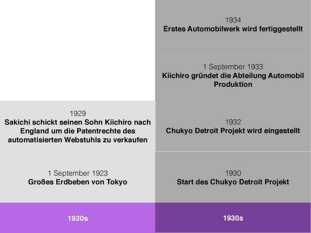 1920s 1 September 1923 Großes Erdbeben von Toky...