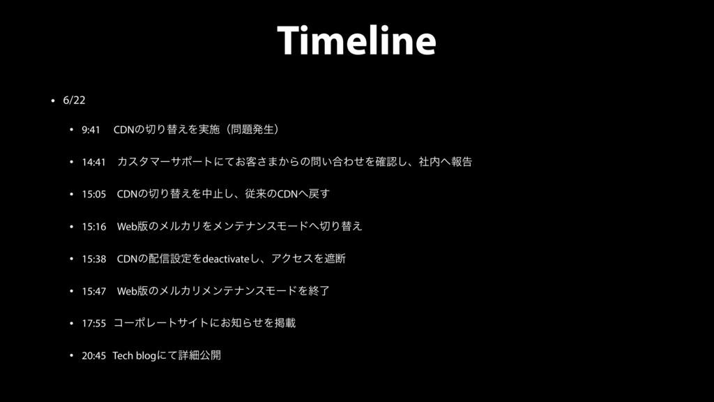 Timeline • 6/22 • 9:41ɹ CDNͷΓସ͑Λ࣮ࢪʢൃੜʣ • 14:...