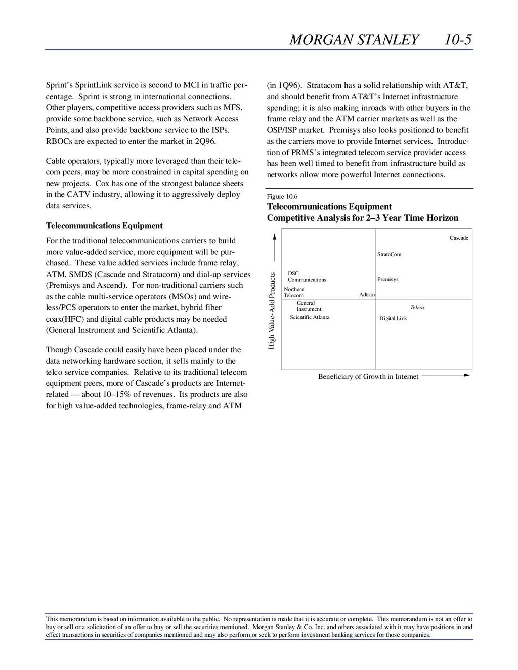 MORGAN STANLEY 10-5 This memorandum is based on...
