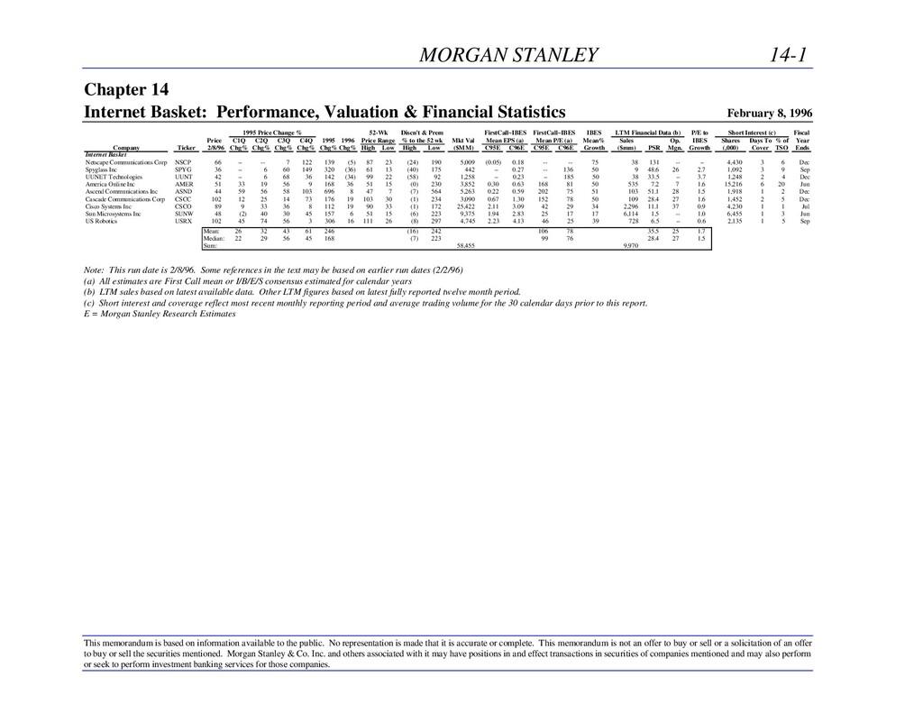 MORGAN STANLEY 14-1 This memorandum is based on...