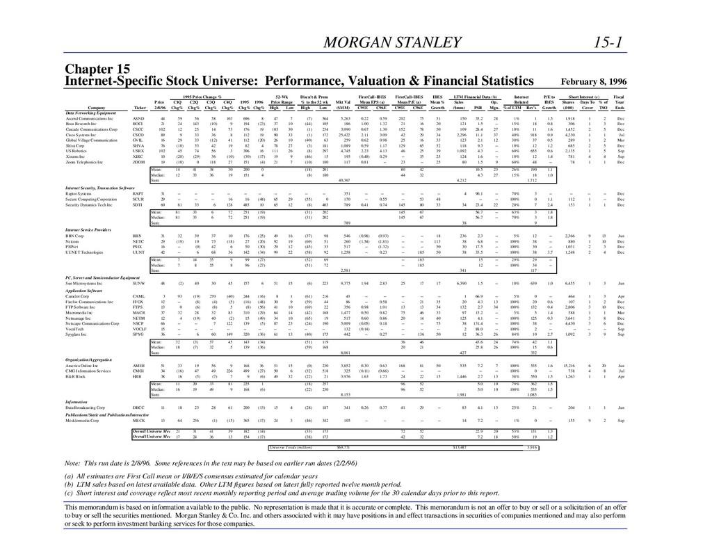 MORGAN STANLEY 15-1 This memorandum is based on...