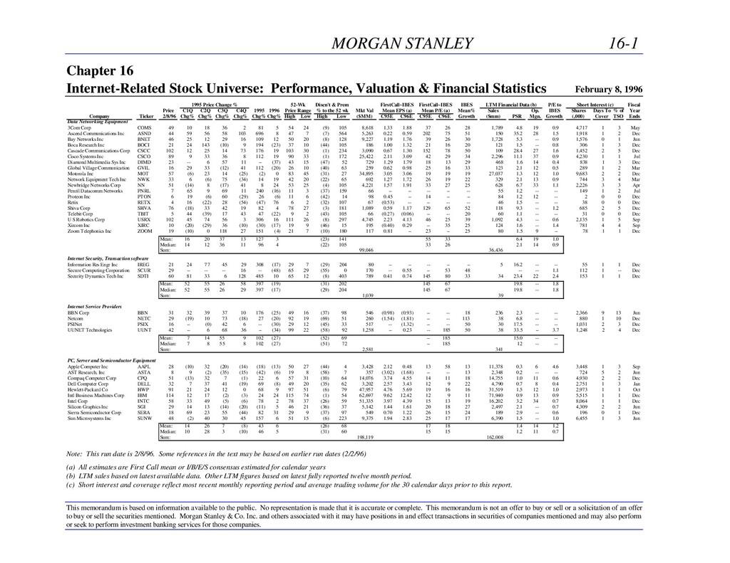 MORGAN STANLEY 16-1 This memorandum is based on...