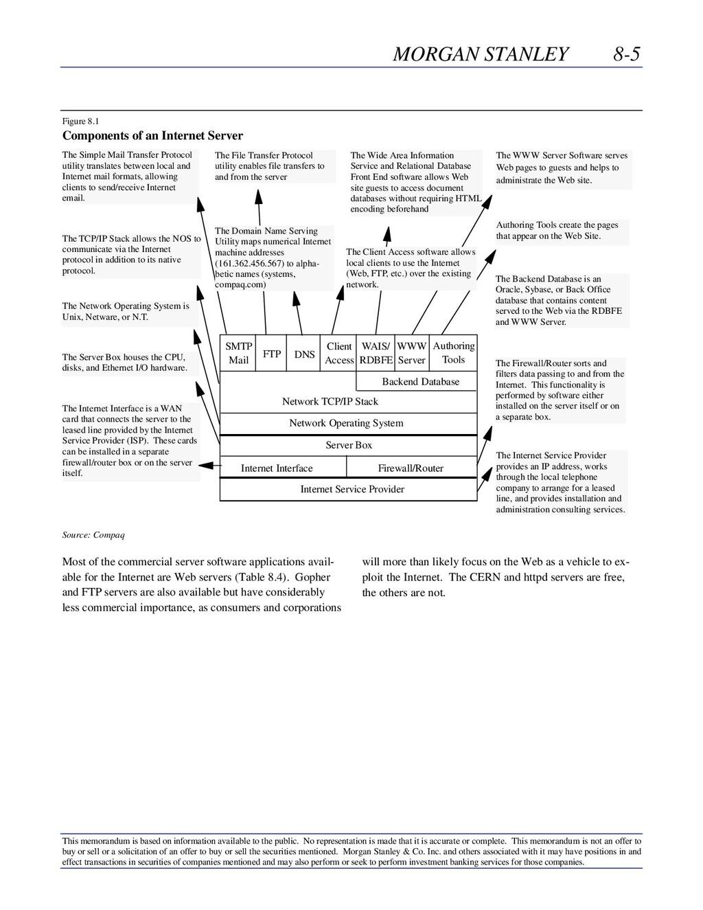 MORGAN STANLEY 8-5 This memorandum is based on ...